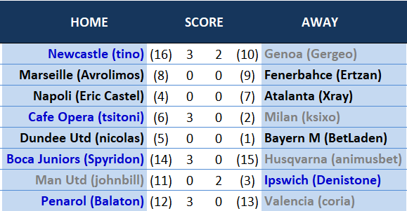 results12thMatchday.PNG