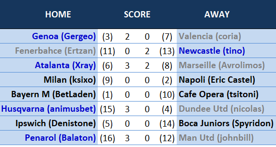 results13thMatchday.PNG