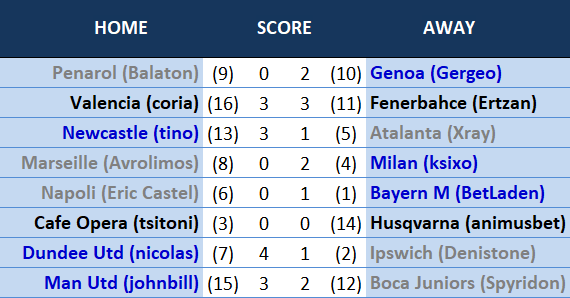 results14thMatchday.PNG