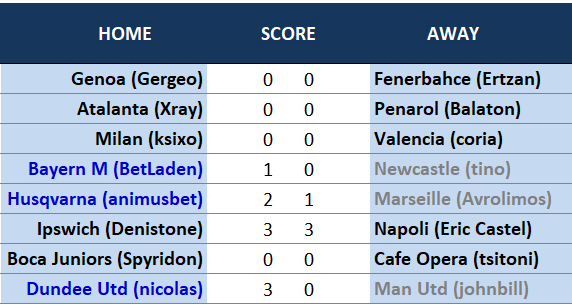 results1stMatchday.PNG