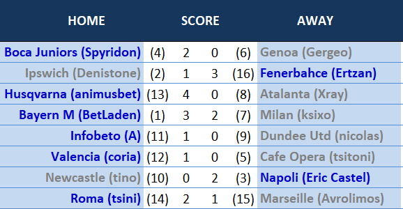 results22thMatchday.PNG