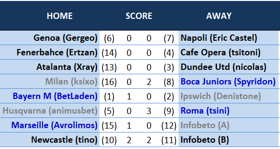 results25thMatchday.PNG