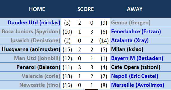 results8thMatchday.PNG