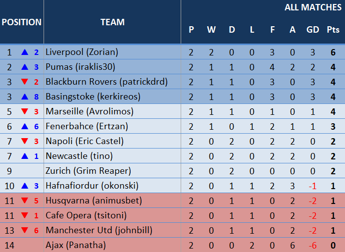 Table_2.PNG