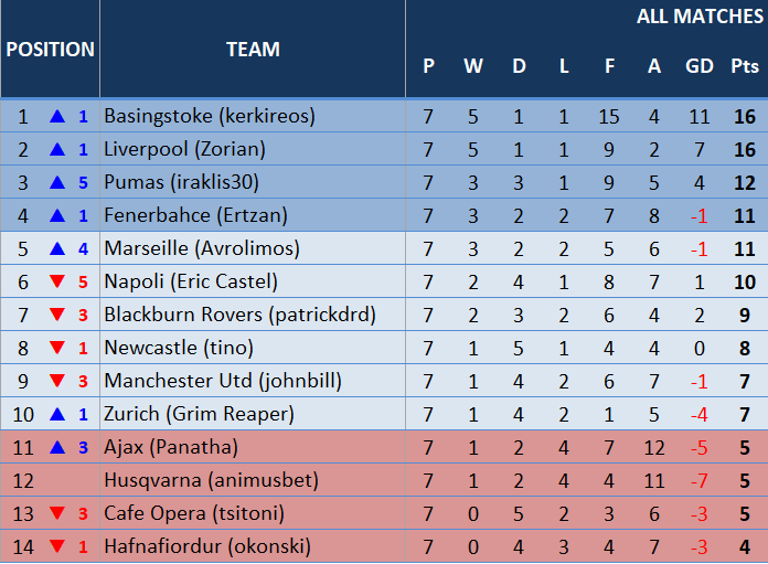 Table_7.PNG