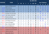 table11thmatchday.PNG