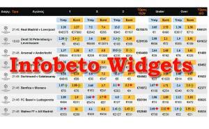 Widget-uri pentru site-urile de pariuri